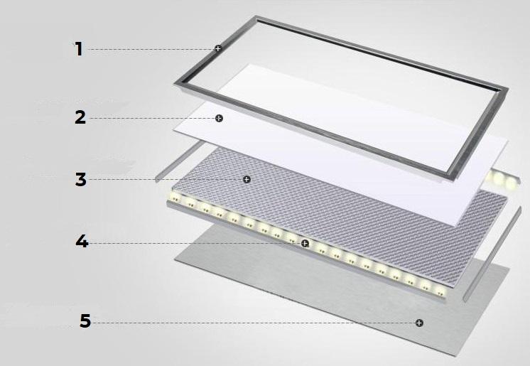 Cấu tạo đèn led panel